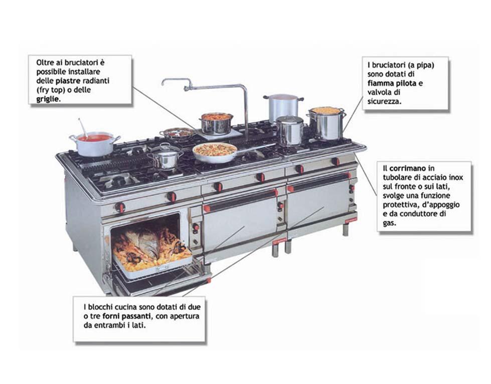Professione chef atlante visuale - Blocco cucina 160 cm ...